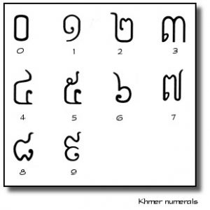 Khmer Language Numbers